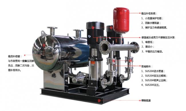 国产无负压给水设备产品特点